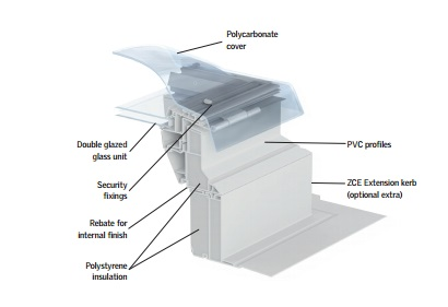 Technical details fixed for Velux customer support
